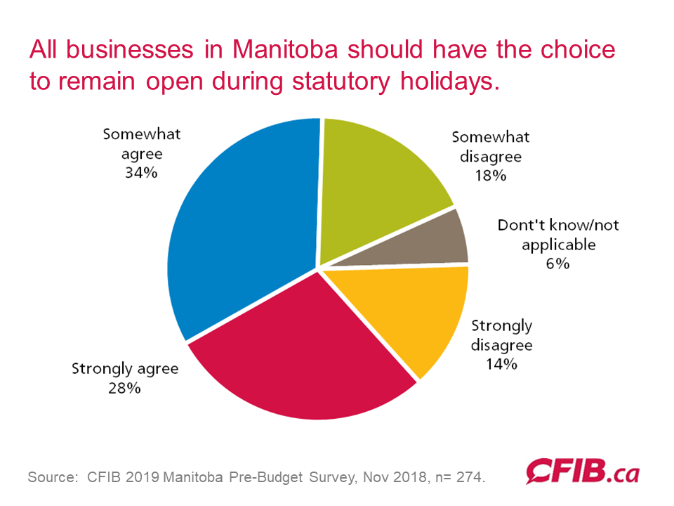 2019 Manitoba Statutory Holiday Closures