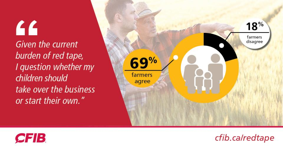 Red Tape Awareness Week - agriculture survey