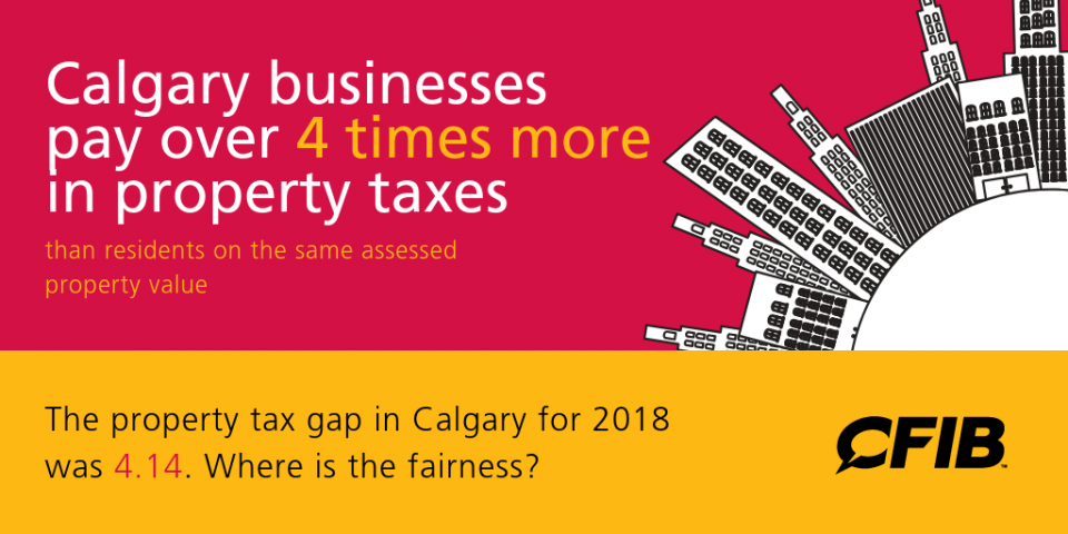 Calgary businesses pay over 4 times more in property taxes!