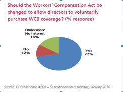 chart that shows the details about the workers compensation act